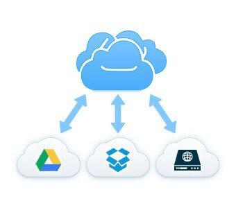 Manage online file sharing