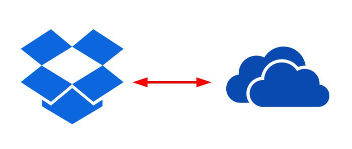 How to connect dropbox to onedrive connect dropbox onedrive stopboris Images
